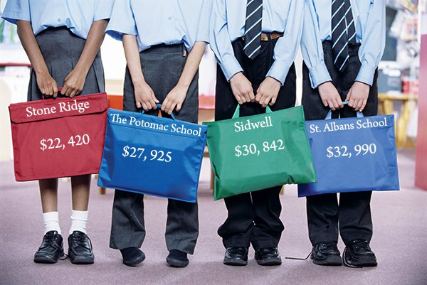 Private School Tuition: How High Can It Go?