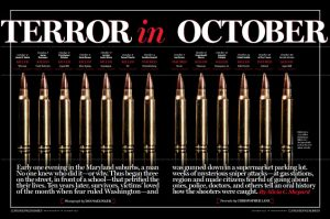 Terror in October: A Look Back at the DC Sniper Attacks