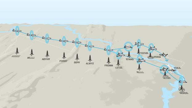 Anatomy: Landing a Plane at Reagan National Airport
