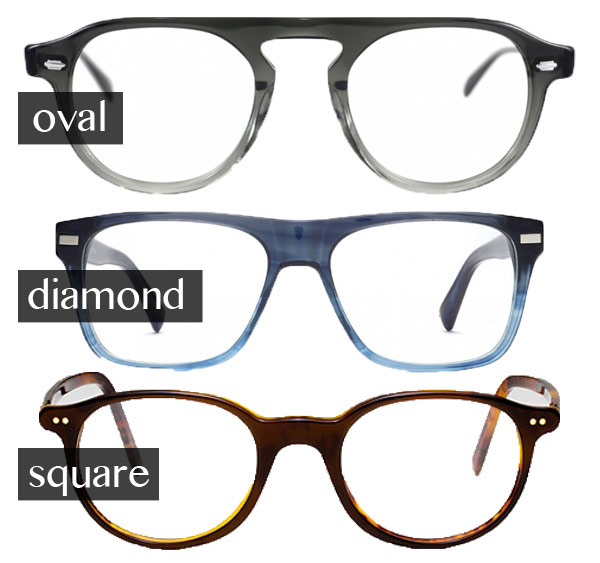 Style Tip for Guys: Thick-Rimmed Glasses (Photos)