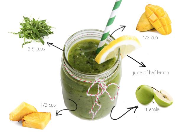 Healthy Recipe: Amazing Arugula Smoothie