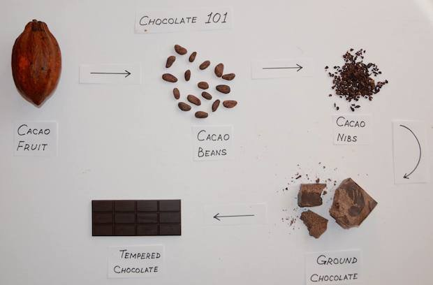 How to Pick Healthy Valentine's Day Chocolates