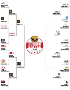 Announcing Washingtonian's Great Burger Battle