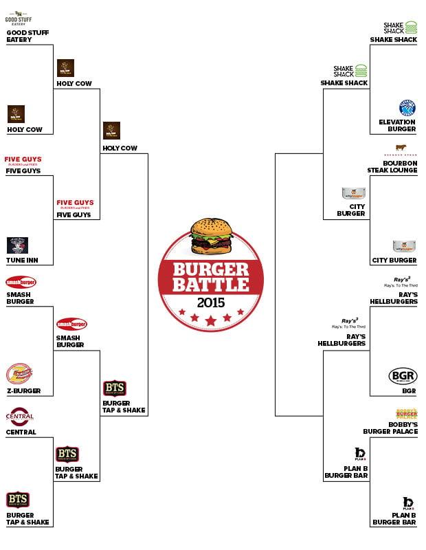 Announcing Washingtonian's Great Burger Battle