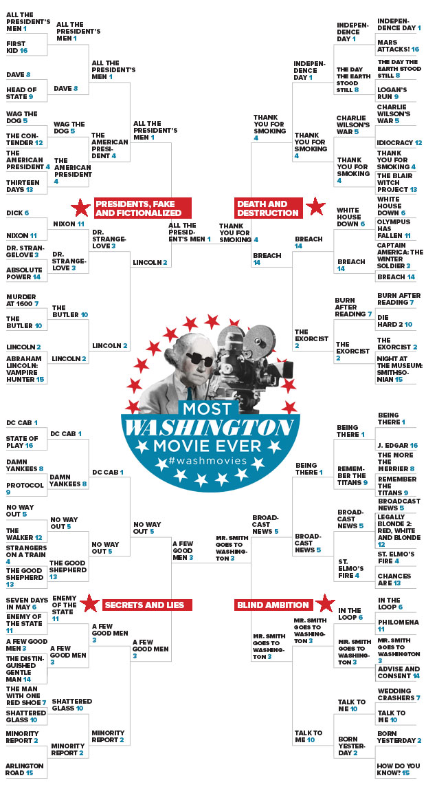 The Most Washington Movie Ever: A Mostly Predictable Final Four