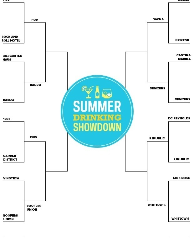 The Summer Drinking Showdown: Jack Rose vs  Whitlow's on