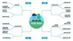 Park Wars: Jones Point Park v. Meridian Hill Park