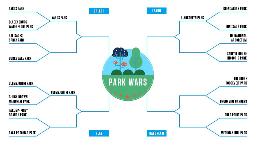 Park Wars: Theodore Roosevelt Island v. Brookside Gardens