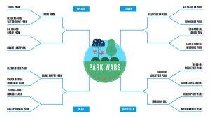 Park Wars: Carlyle House v. National Arboretum