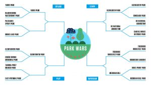 Park Wars: Takoma-Piney Branch Park v. Hains Point