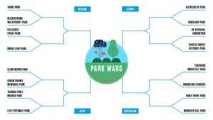 Let's Get Ready to Rumble: Washington Park Wars