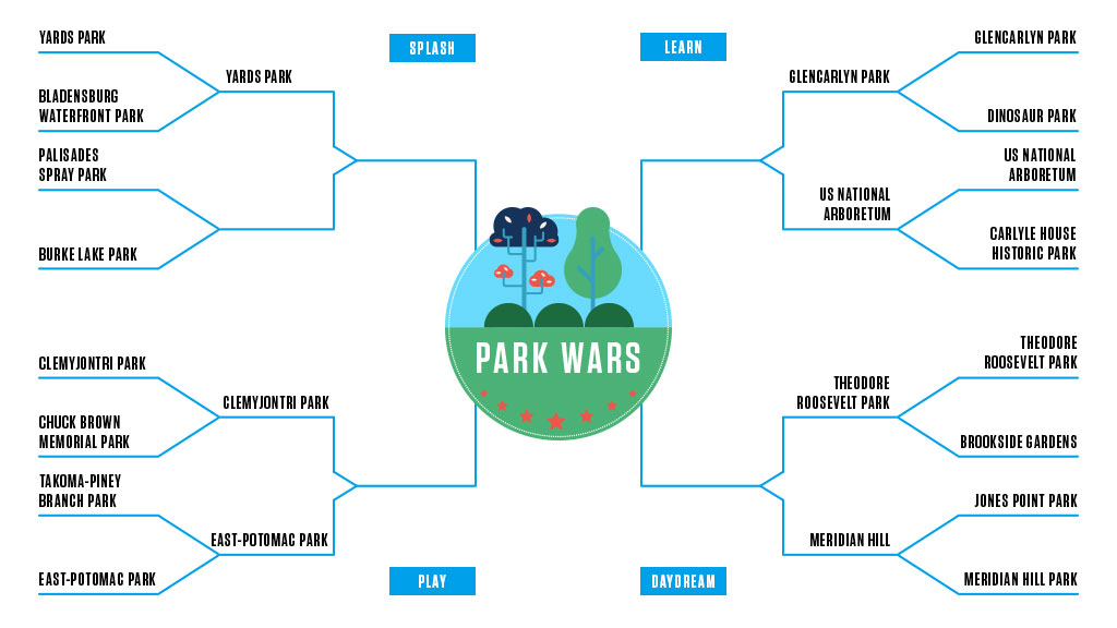 Park Wars: Palisades Spray v. Burke Lake