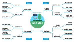 Park Wars Semifinals: Burke Lake v. Clemyjontri
