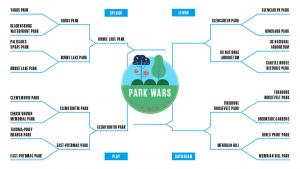 Park Wars: The Quarterfinals, Glencarlyn Park v. National Arboretum