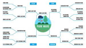 Park Wars Semifinals: National Arboretum v. Malcolm X Park