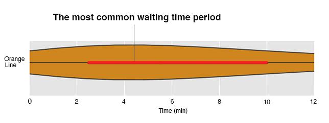 orange-line_2