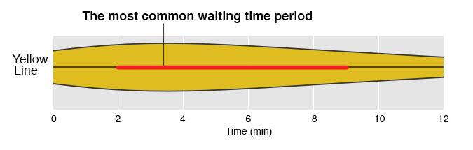 yellow_line