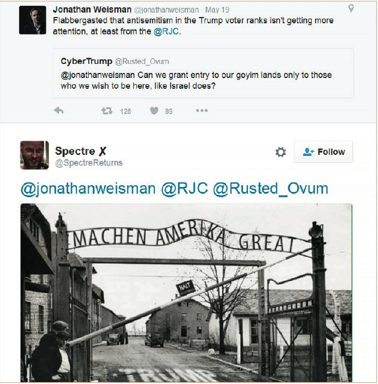 A tweet to the New York Times's Jonathan Weisman featuring a German translation of Donald Trump's slogan inserted into a photo of a concentration camp. Image via Anti-Defamation League.