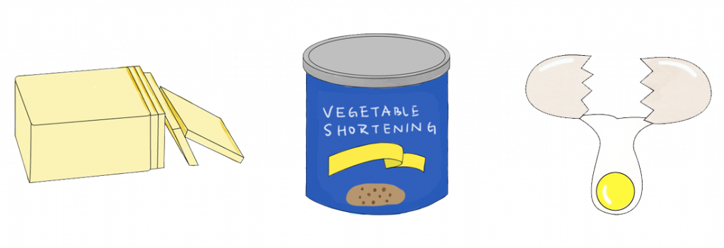 buttershorterningyolk