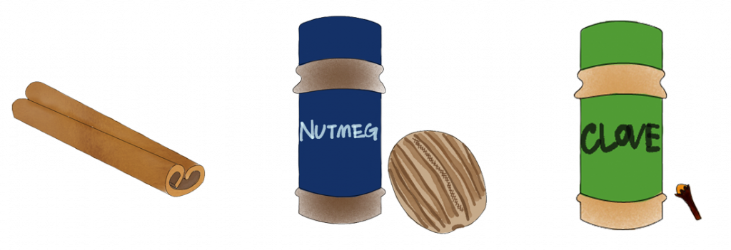 cinnamonnutmegclove