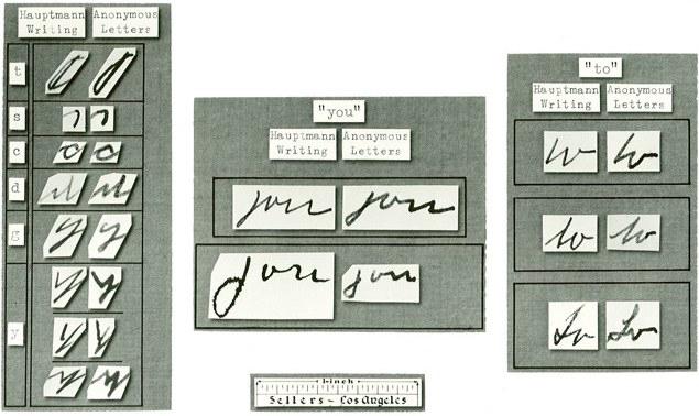Analysis of Bruno Hauptmann's handwriting by FBI crime lab.