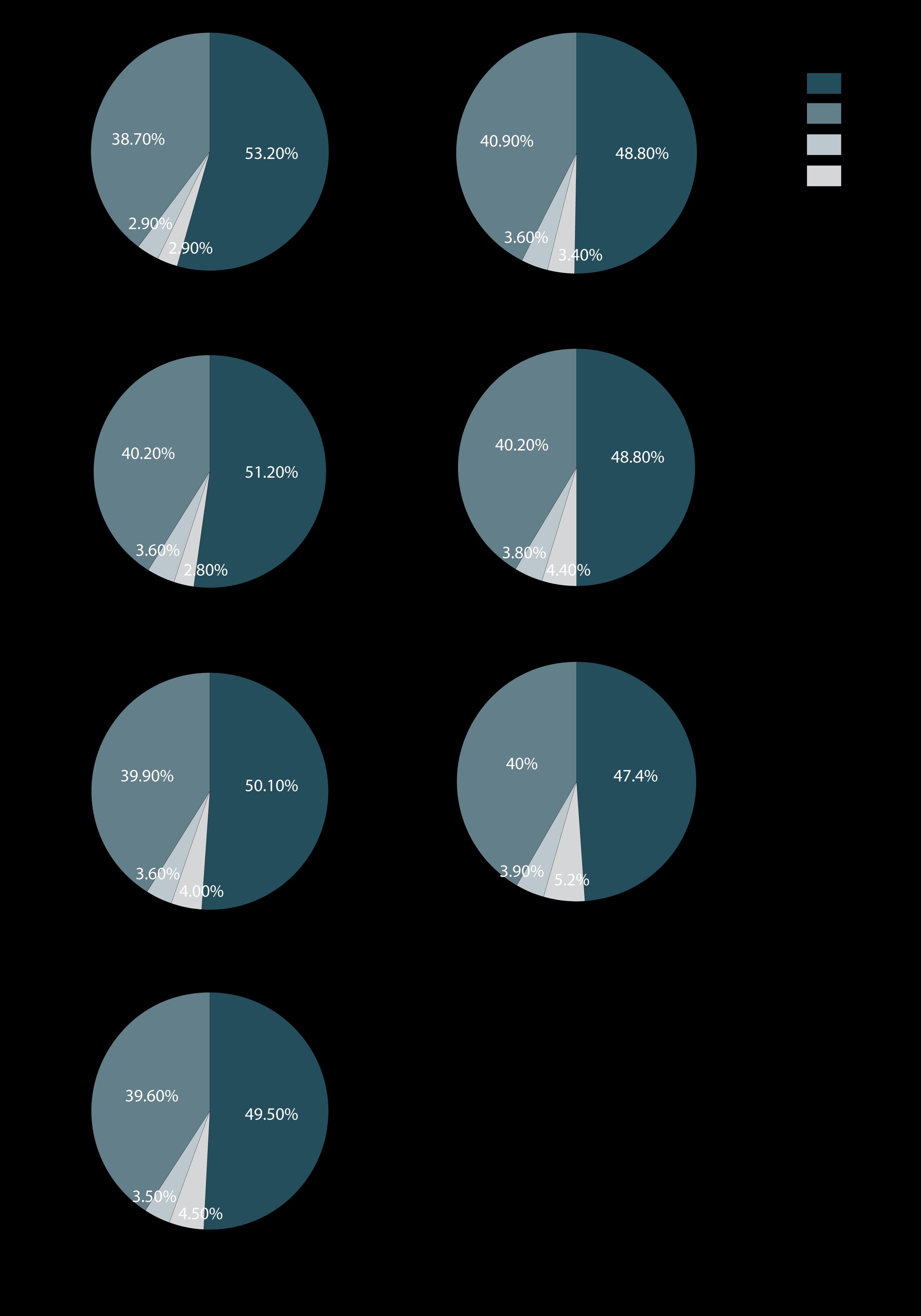 population-race