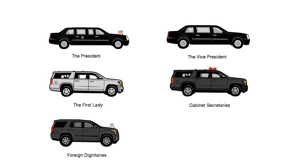 Did You Just See The President S Motorcade Here S How To