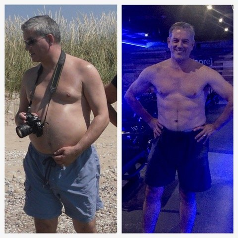 How I Got This Body Doing Solidcore Avoiding Sugar And Losing 40 Pounds