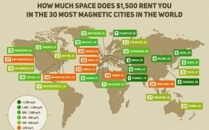 Want to Get a Big Apartment on Your DC Salary? Consider Moving to Istanbul