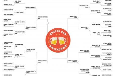 Sports Bar Smackdown: Semifinals