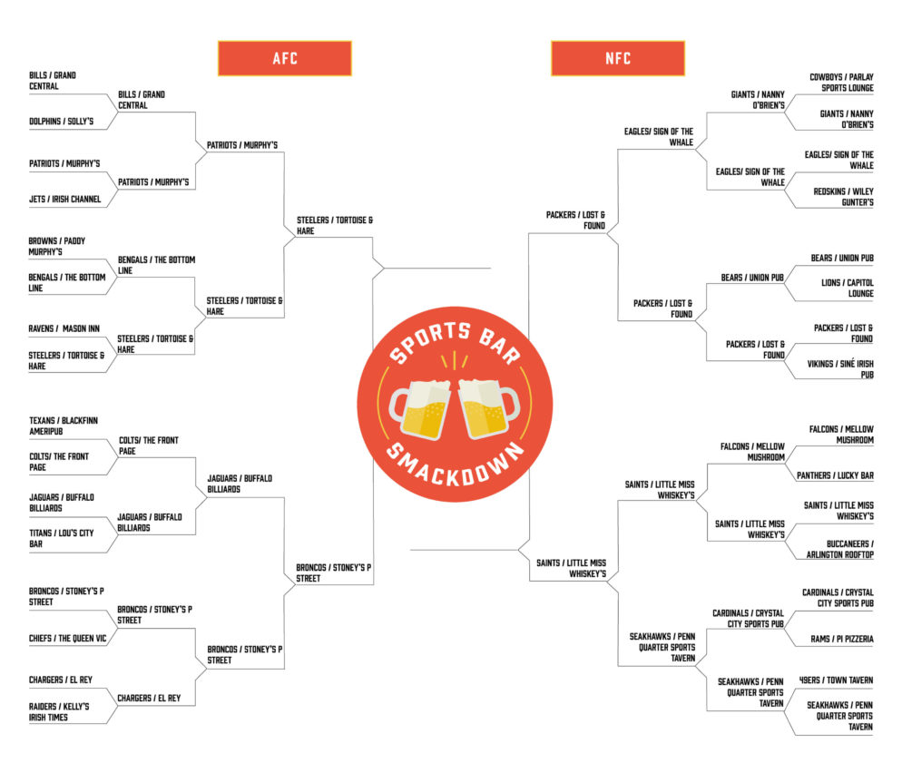 Sports Bar Smackdown: Semifinals