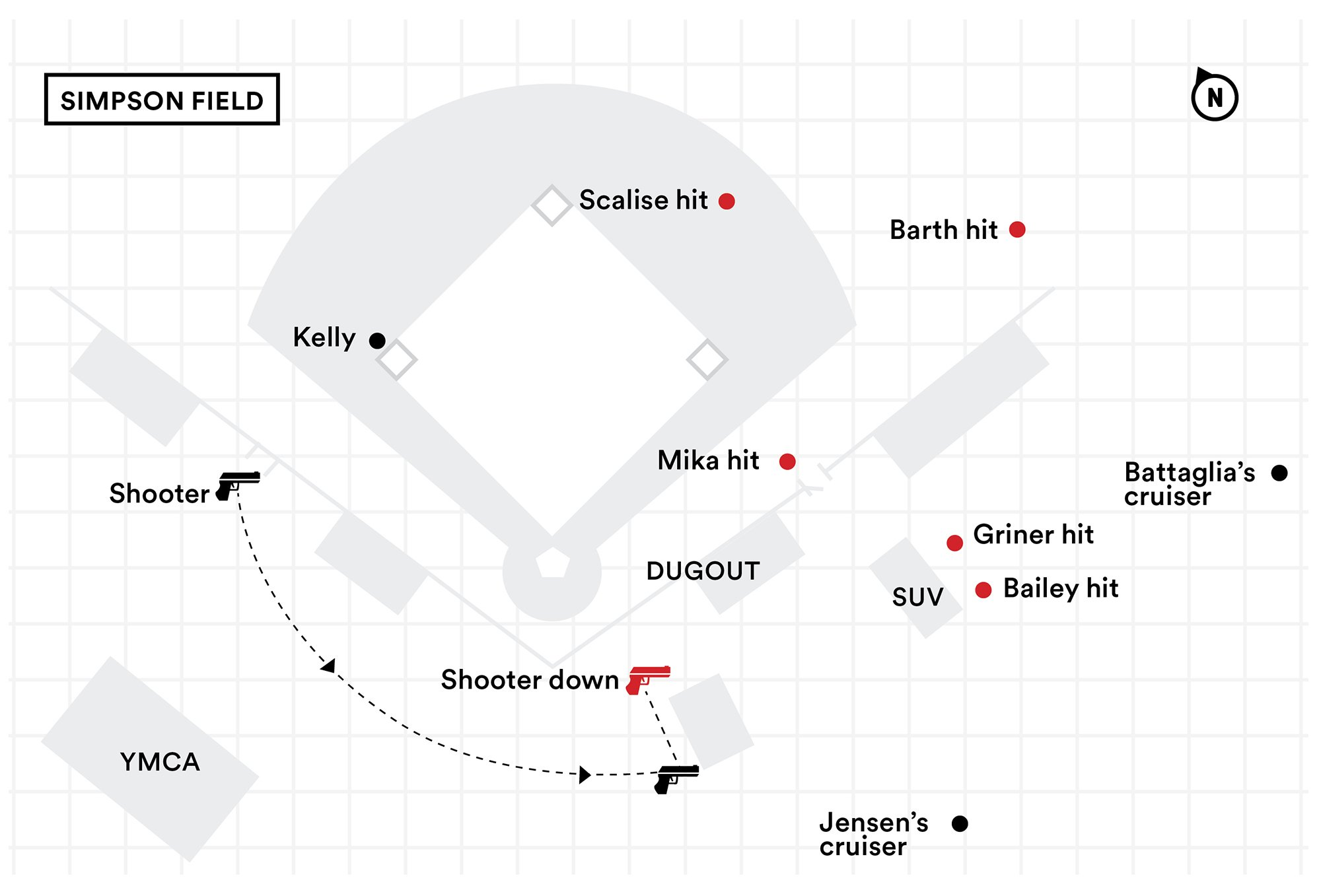 The Terrifying Story of the Congressional Baseball Shooting images 7