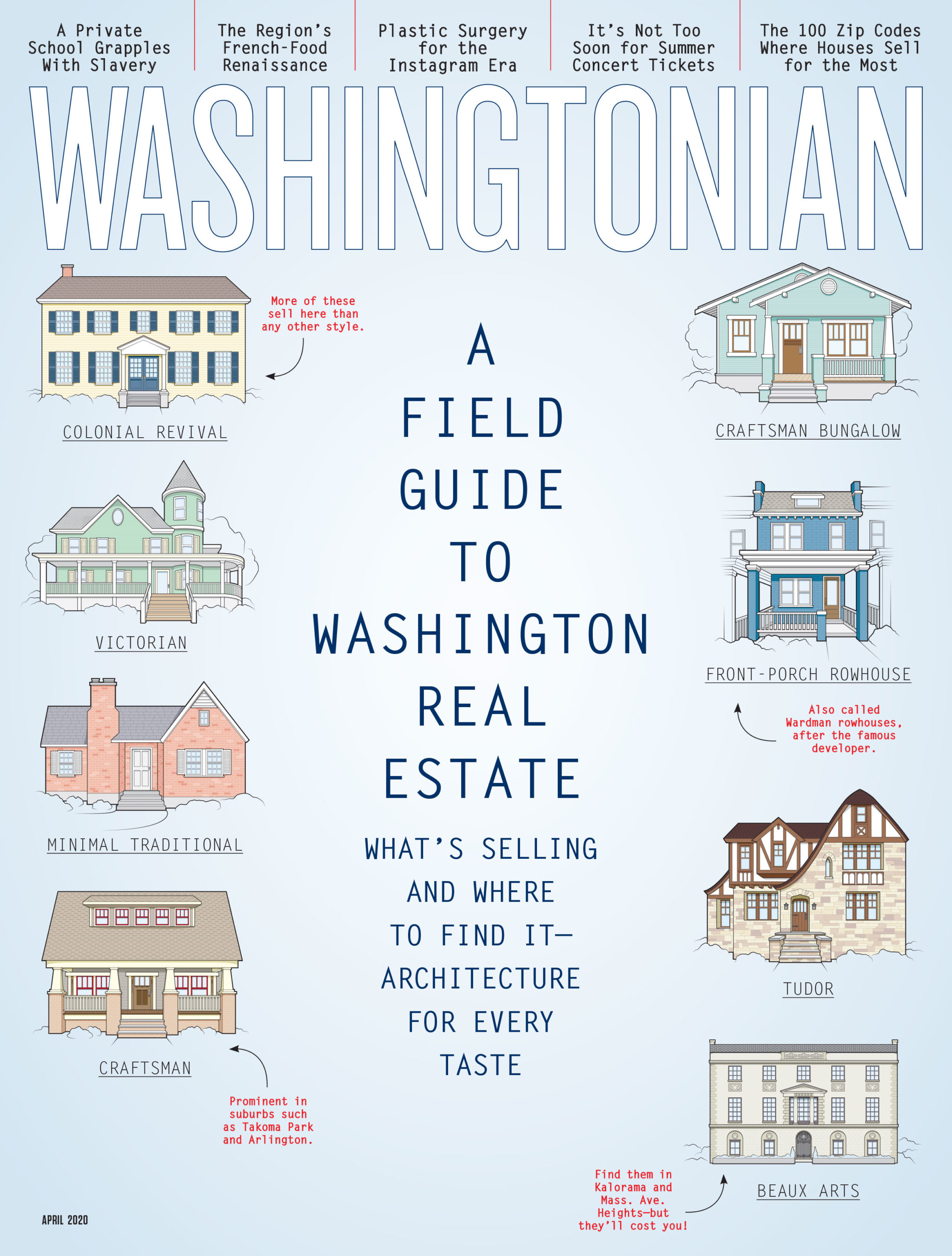 April 2020: A Field Guide to Washington Real Estate